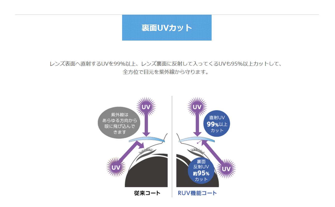 最近の紫外線カットレンズpage-visual 最近の紫外線カットレンズビジュアル
